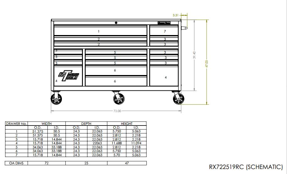 RX722519RC Rolling Toolbox Schematic