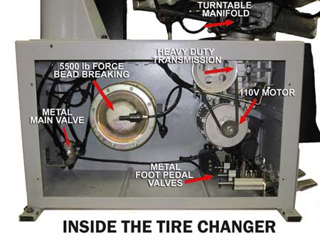 Tire Changing Machine Inside Gear